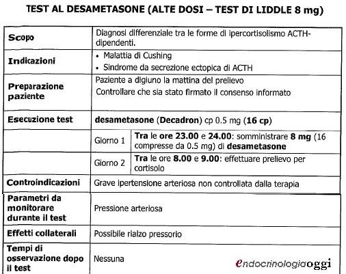 HDDST 8 mg desametasone alte dosi